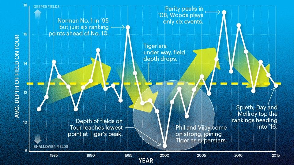 Broadie-chart-1.jpg