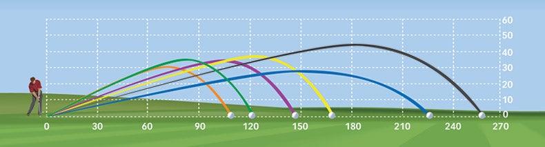 Harrington-chart2_790x213_0.jpg