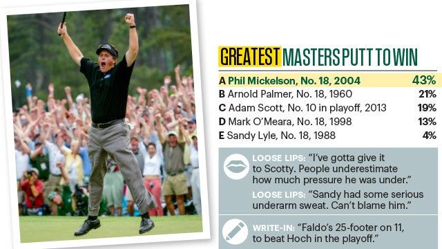 Masters-Poll_7.jpg
