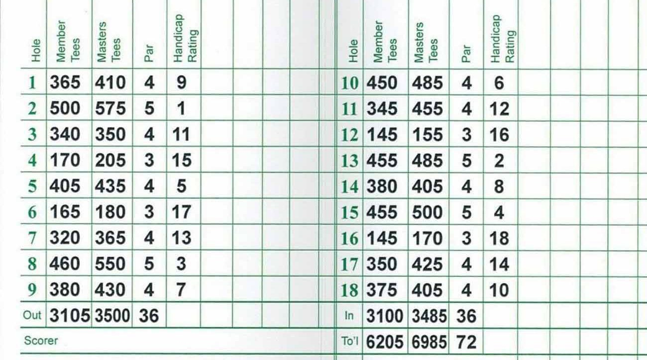 image relating to Printable Golf Club Distance Chart identified as Masters scorecard: Why Augusta Nationals yardages are as a result exceptional
