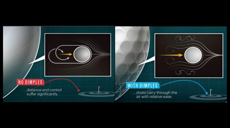 Find out everything you need to know about golf ball dimples.