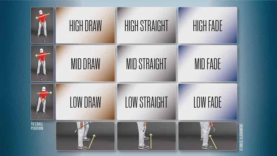 Ball position stance chart