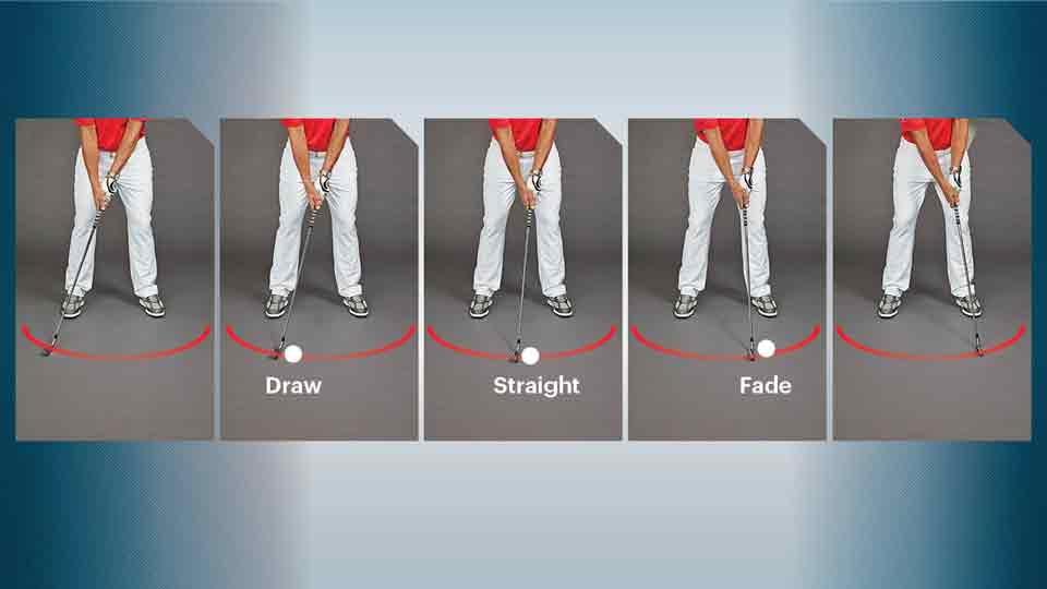 Ball position chart