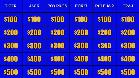 No, these aren't actual Jeopardy! categories. But a golfer can dare to dream, right?