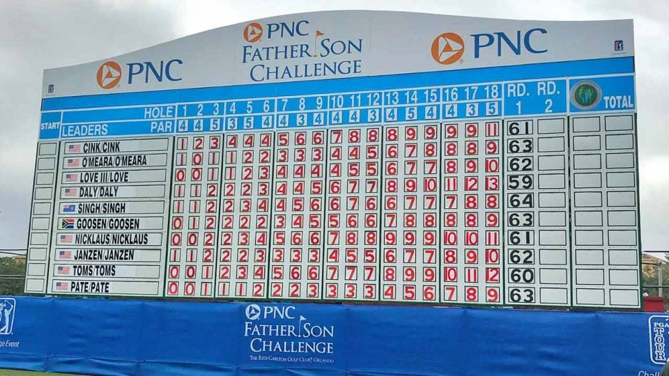 PNC Father Son Challenge leaderboard.