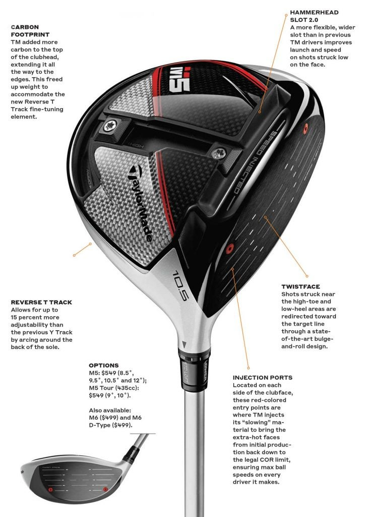 The TaylorMade M5 driver is played by several players on the PGA Tour.