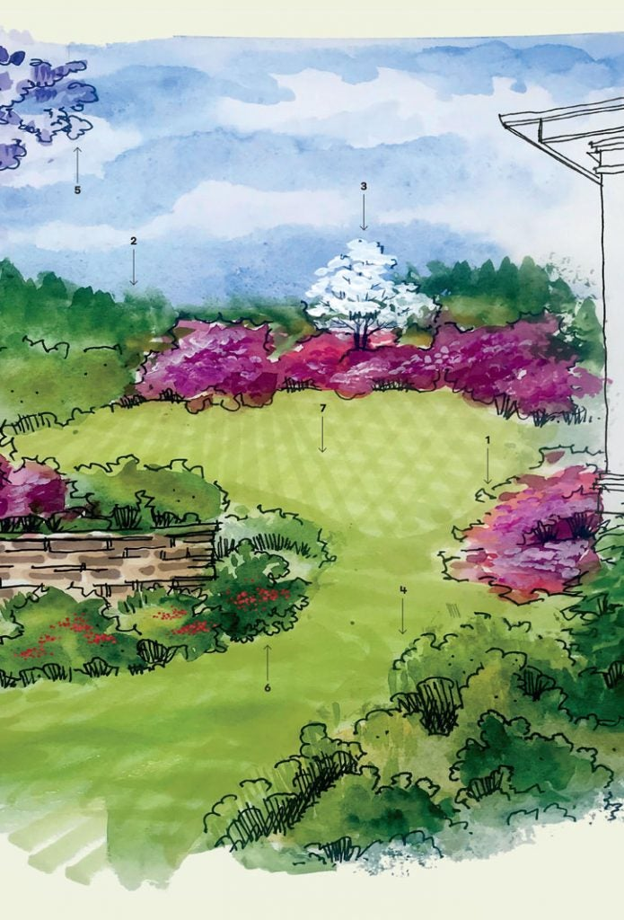 You can turn your backyard into a replica of Augusta National.