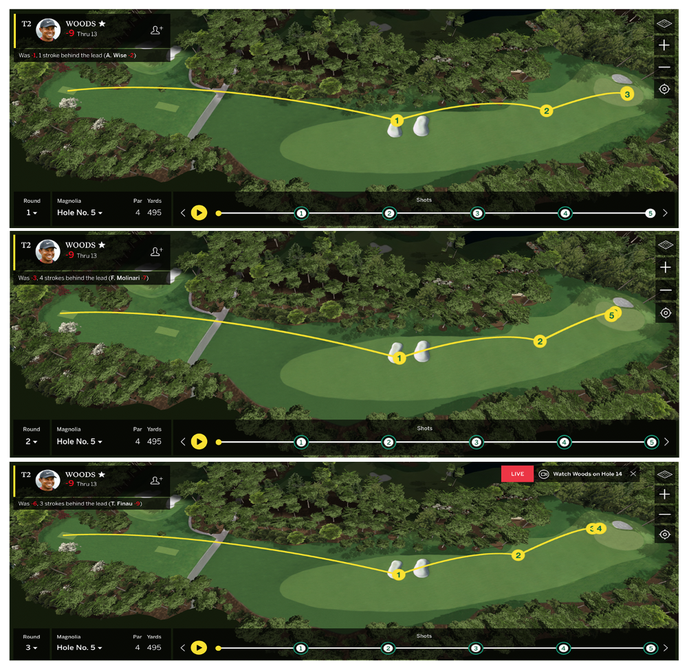 How Tiger Woods has played the 5th hole in the first three rounds of the 2019 Masters.