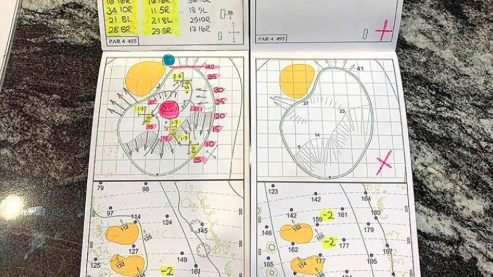 Masters Yardage Book from Ian Poulter