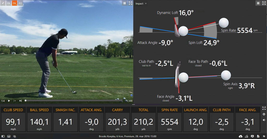 2019 PGA: This is what Brooks Koepka's Trackman stats look like