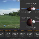 Brooks Koepka's trackman numbers.