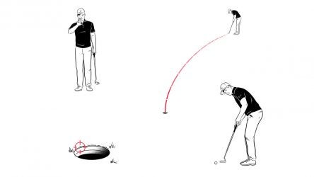 David Orr has a four-step plan to improve your putting