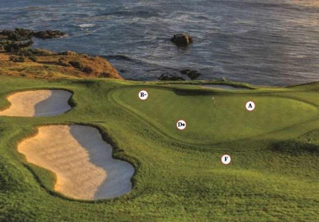Let's grade the leaves on Pebble Beach's iconic 8th hole.