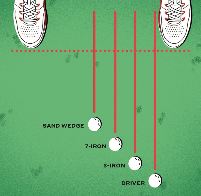 Ball Position Cheat Sheet Is Your Ball Position Messing Up Your Golf Swing
