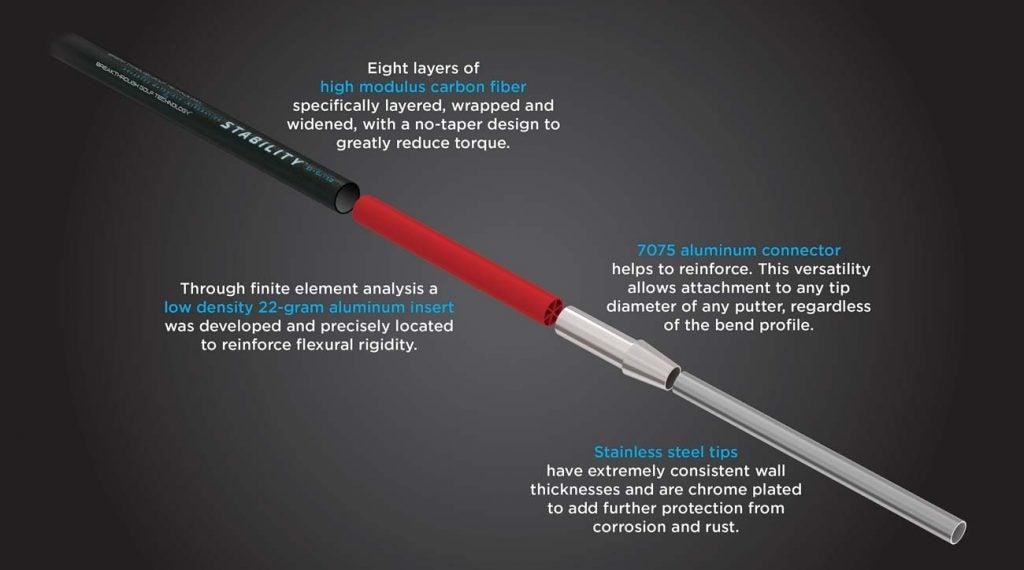Breakthrough Golf Technology's Stability putter shaft.