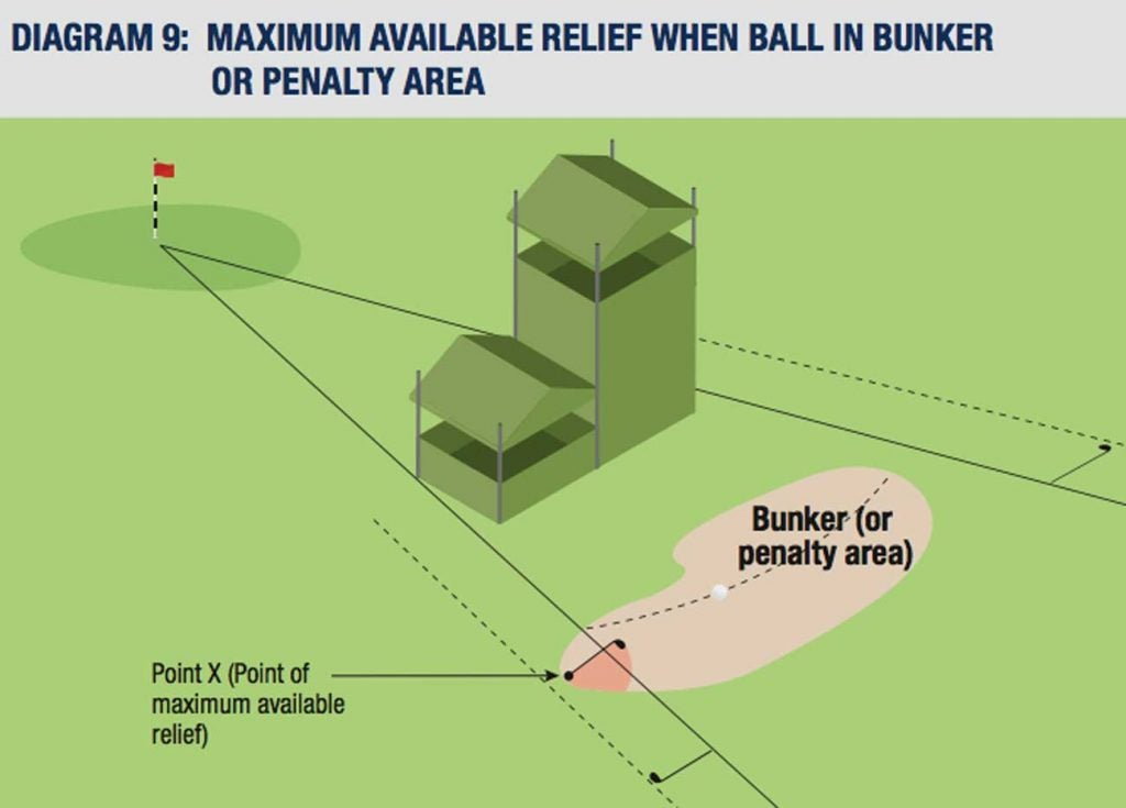 Bryson DeChambeau ultimately took maximum free relief from another point in the penalty area.
