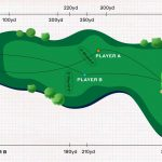 The perfect par-4? Maybe.
