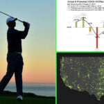 golf course industry numbers